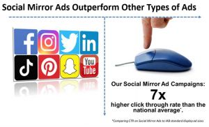 Social Mirror Ads